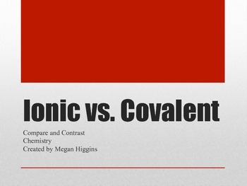 Ionic Vs. Covalent Bond Comparison Powerpoint