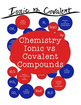 Ionic Vs. Covalent Coloring Activity Chemistry Science PDF Printable