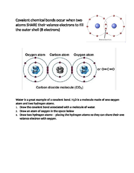Ionic and Covalent Bonding Worksheet_Teaching Tool