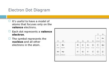 Ionic and Covalent Bonds PowerPoint