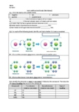 Ionic and Covalent Bonds - Worksheet | Distance Learning