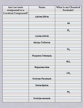 Ionic and Covalent Naming Worksheet