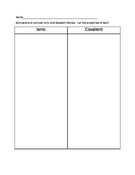 Ionic vs. Covalent Bond T chart