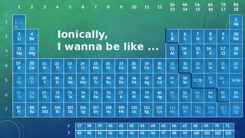 Ionically, I Wanna Be Like