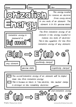 Ionisation Energy of Elements Middle, High School Chemistry Doodle Notes
