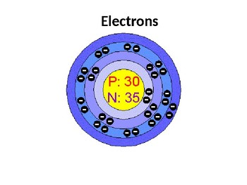 Ions, Light, and Quantum Theory PowerPoint