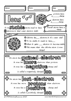 Ions Middle School Chemistry Doodle Notes, Science