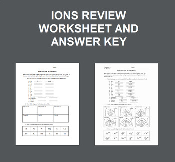 Ions Review Worksheet