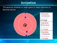 Ions and Ionization Animated PowerPoint Presentation