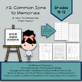 AP/IB Chemistry Common Ions to Memorize