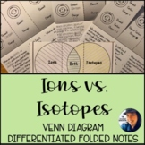 Ions vs Isotopes: Venn Diagram Differentiated Foldable Notes