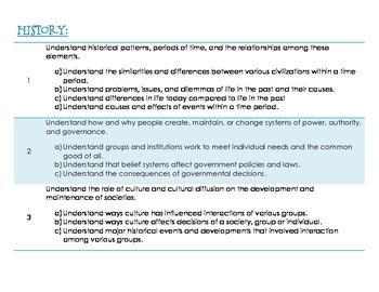 Iowa Common Core Science & Social Studies Standards Flip Book Grades 3-5
