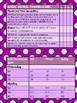 Iowa Core 4th Grade Checklist