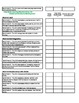 Iowa Early Learning Standards Checklist