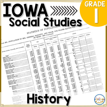Iowa Grade 1 Social Studies Inquiry: History
