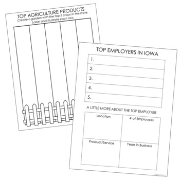 IOWA History Guided Research Project, Notebook Journal Pages {EDITABLE}