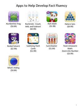 Ipad Apps For Fact Fluency