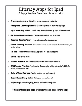 Ipad Literacy Activity List