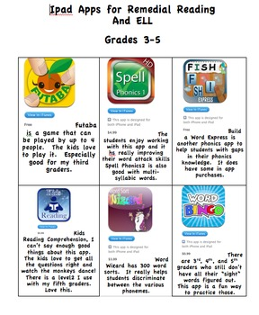 Ipad apps for Intermediate Remedial Reading and ELL Students