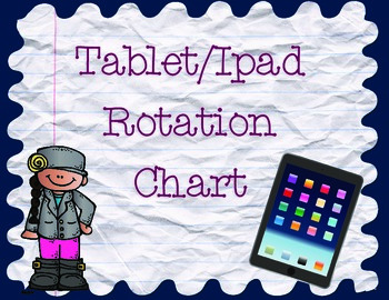 Ipad or Tablet Rotation Chart