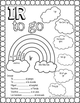 Ir Doodle Pages Worksheets Notes Ir a infinitive Spanish First Verbs