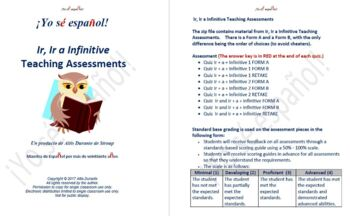 Ir a Infinitive  Teaching Assessments