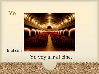 Ir a Infinitive Spanish Grammar Powerpoint