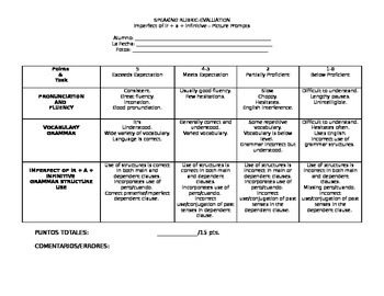 Ir + a + Infinitive Speaking Assessment Rubric