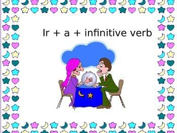 Ir + a + infinitive verbs activity