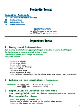 Preterite and Imperfect with Excellent vacation vocabulary - Ir de Vacaciones