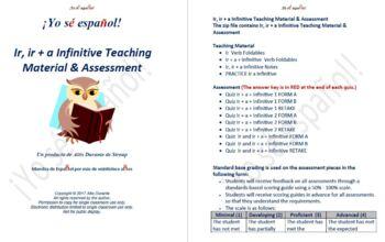 Ir, ir + a Infinitive Teaching Material & Assessment
