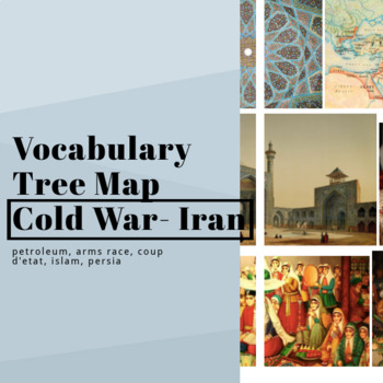 Iran During the Cold War- Vocabulary Tree