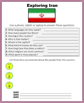 Iran (Internet Research)