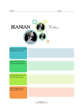 Iranian Culture:  A Fillable Fact-Finding Sheet