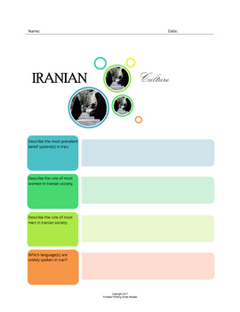 Iran: Culture Fact Finder