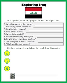 Iraq (Internet Research)