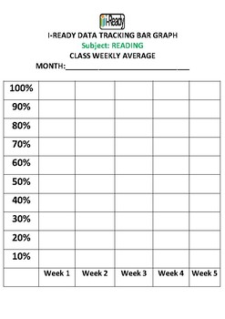 Iready Bar Graph Posters