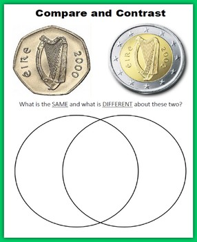 Ireland (Internet Research)