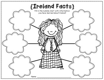 Ireland Writing Papers (A Country Study!)