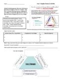 Iron Triangle Activity