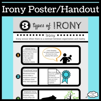 Irony Poster/Handout