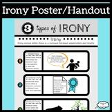 Irony Poster/Handout