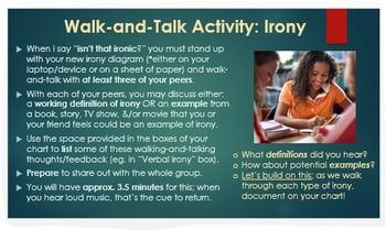 Irony: ELA Common Core PowerPoint ~ Interactive w/Multiple Digital Examples