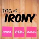 Irony Types: Situational, Dramatic, and Verbal - Lesson, Examples, and Quiz