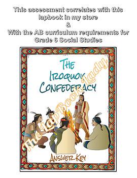 Iroquois Confederacy Assessment