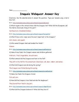 Northeastern Native Americans Webquest (Iroquois)