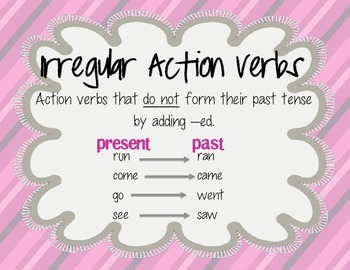 Irregular Action Verbs Poster