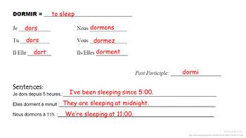 Sortir, Partir, Dormir, Voir (Irregular IR verbs): French Quick Lesson