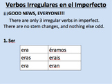 Irregular Imperfect Verbs in Spanish