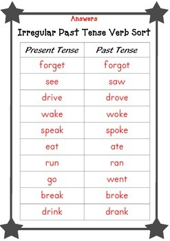Irregular Past Test Verb Sort